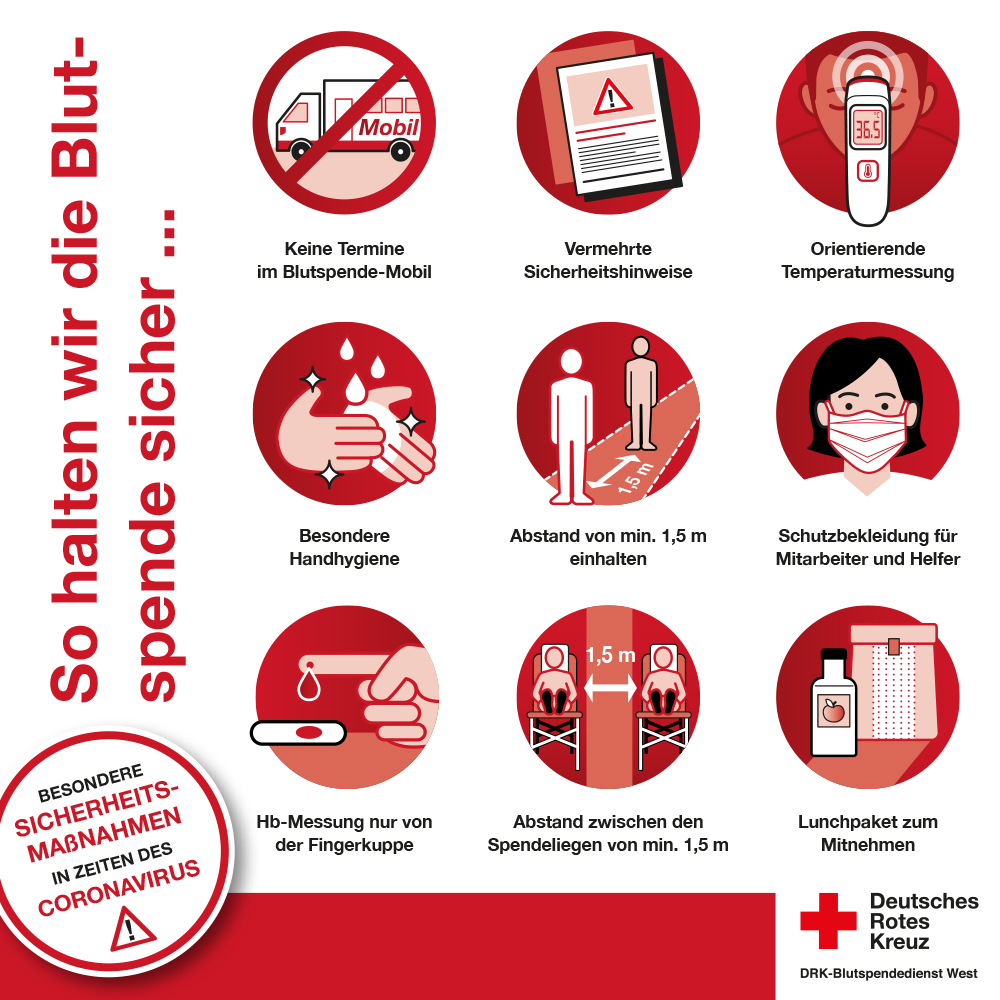 Corona Regeln Blutspende